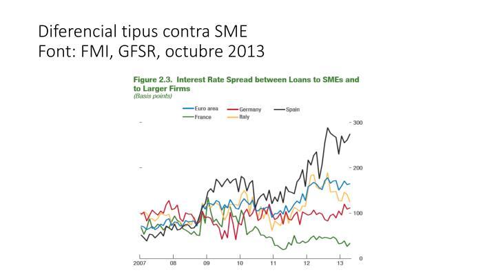 Diferencial tipus contra SME