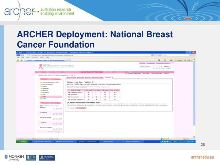 ARCHER Deployment: National Breast Cancer Foundation