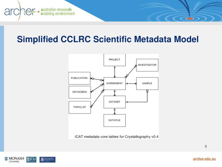 Simplified CCLRC Scientific Metadata Model