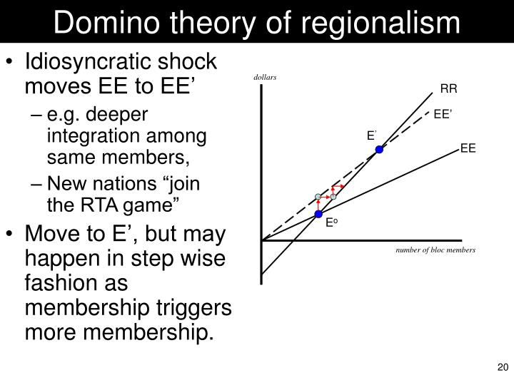 Domino theory of regionalism