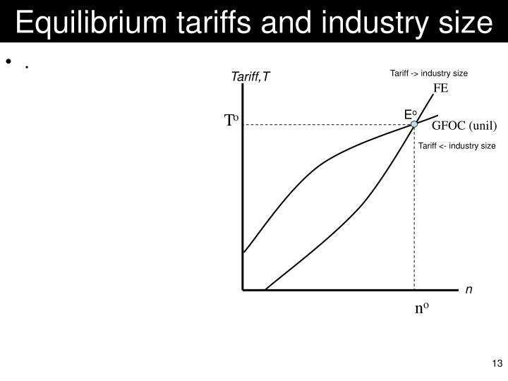 Equilibrium tariffs and industry size