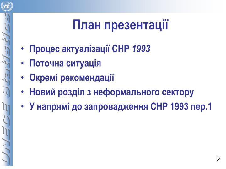 План презентації