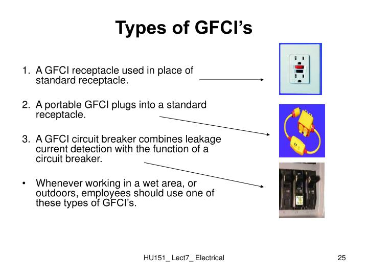 Types of GFCI's