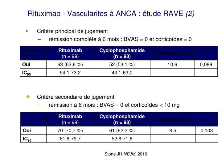 Rituximab - Vascularites à ANCA : étude RAVE