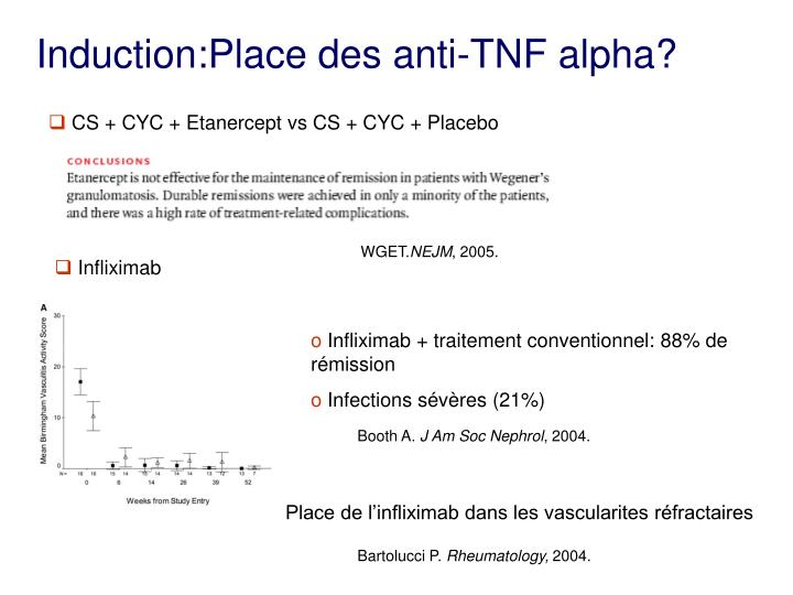 Induction:Place des anti-TNF alpha?