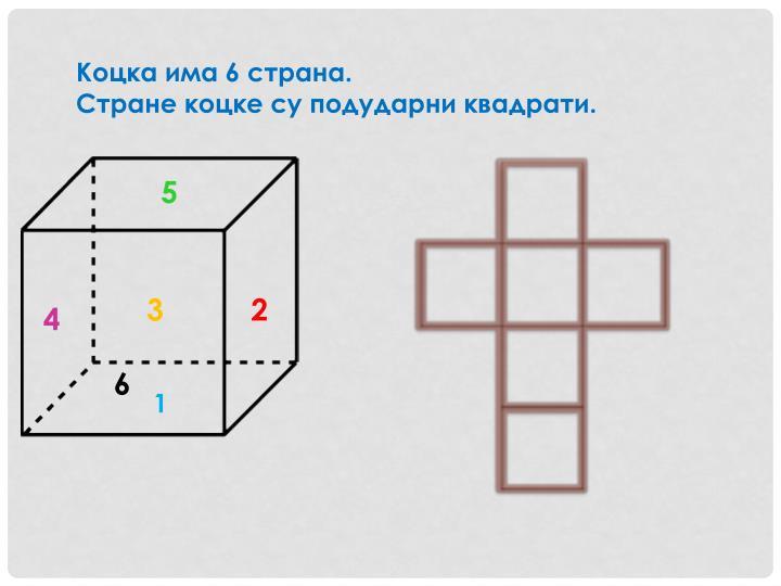 Коцка има 6 страна.