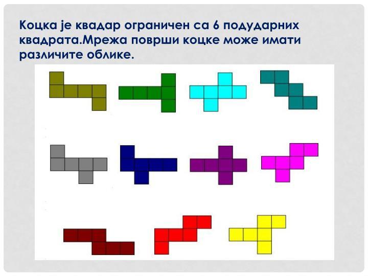 Коцка је квадар ограничен са 6 подударних
