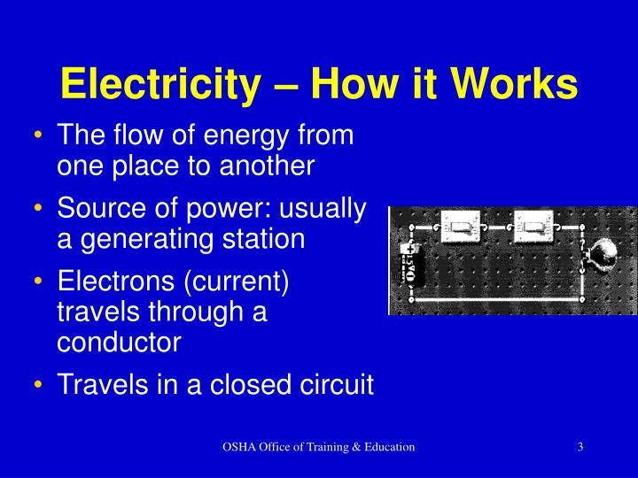 Electricity – How it Works