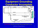 equipment grounding conductor incomplete