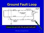ground fault loop
