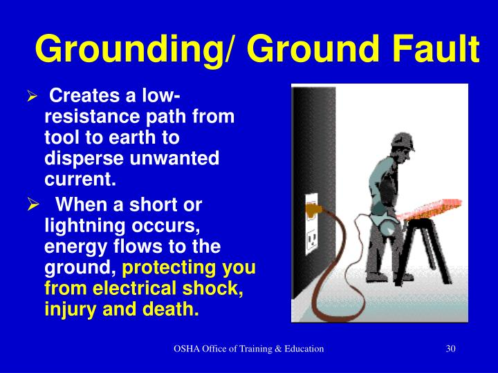 Grounding/ Ground Fault