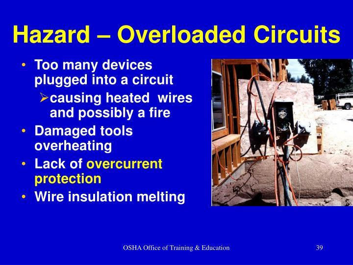 Hazard – Overloaded Circuits