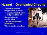 hazard overloaded circuits