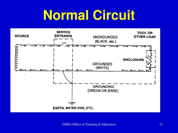Normal Circuit