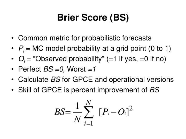Brier Score (BS)