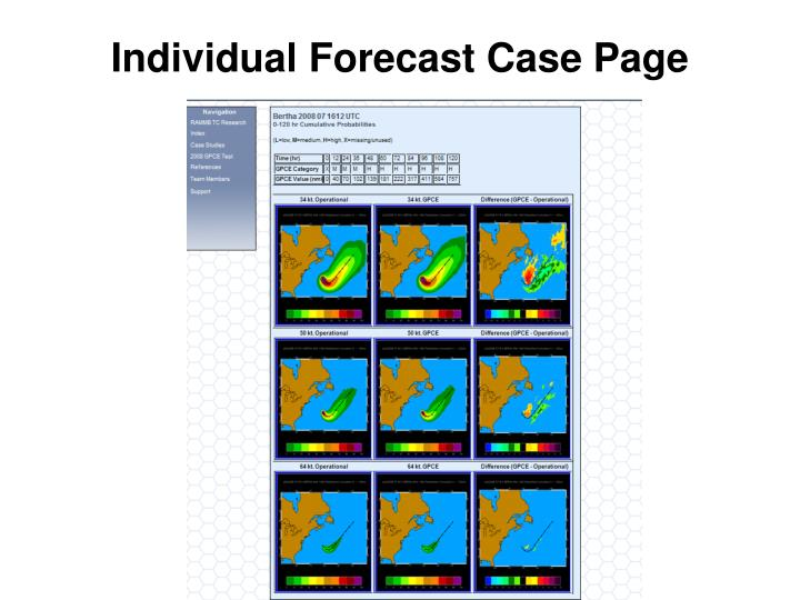 Individual Forecast Case Page