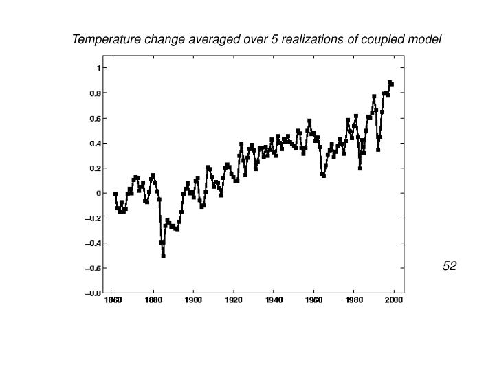 Temperature change averaged over 5 realizations of coupled model