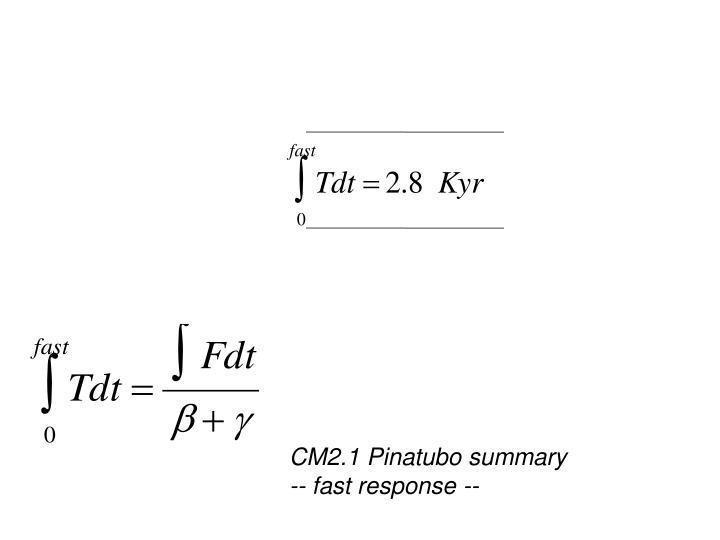 CM2.1 Pinatubo summary