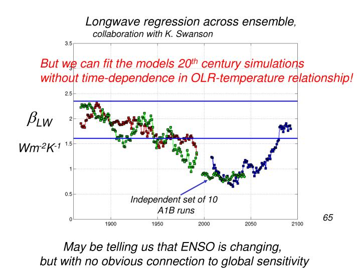 Longwave regression across ensemble