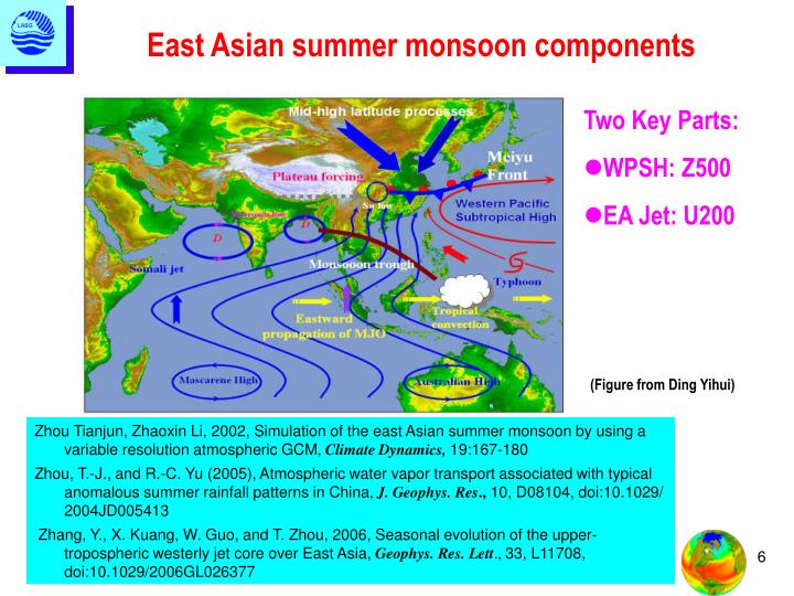 East Asian summer monsoon components