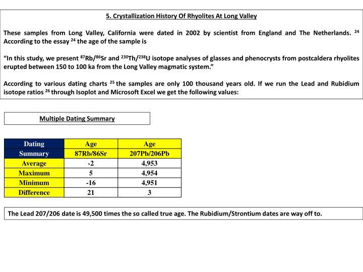 5. Crystallization History Of