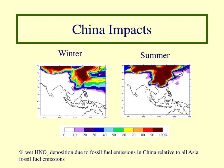 China Impacts