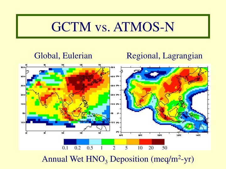 GCTM vs. ATMOS-N