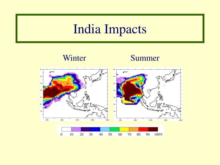 India Impacts