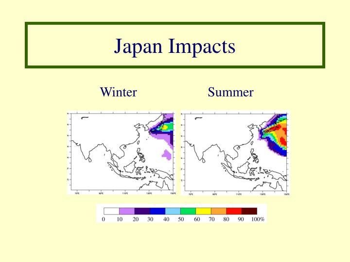 Japan Impacts