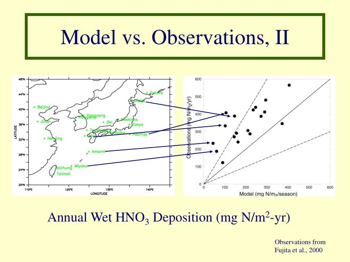Model vs. Observations, II