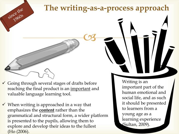 writing process approach