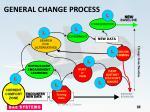 general change process
