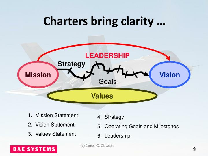 Charters bring clarity …
