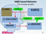 vabe based behavior the missing variable