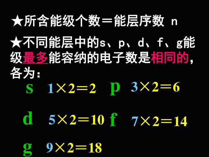 ★所含能级个数=能层序数