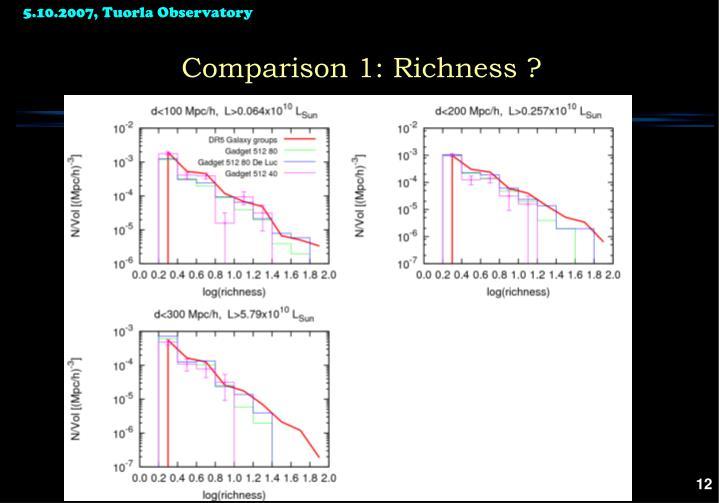 Comparison 1: Richness ?