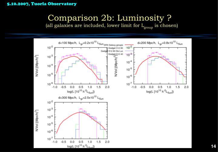 Comparison 2b: Luminosity ?