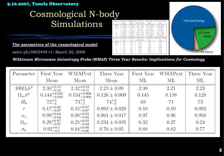 Cosmological N-body Simulations