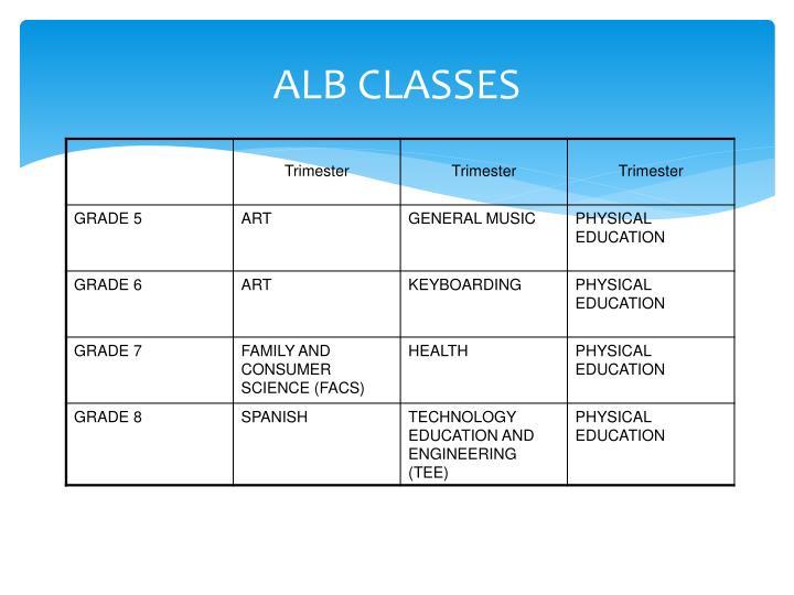 ALB CLASSES