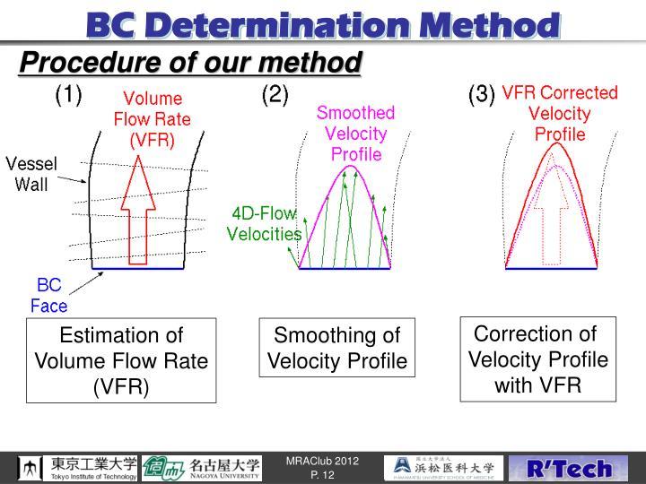 BC Determination Method
