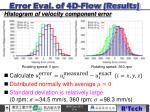 error eval of 4d flow results1
