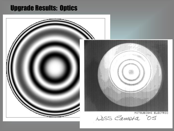 Upgrade Results:  Optics