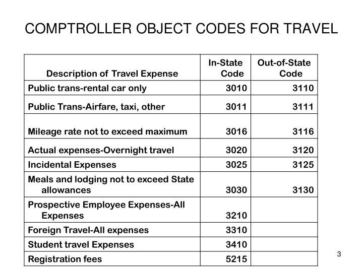 Comptroller object codes for travel