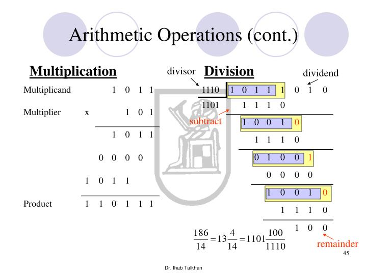 Arithmetic Operations (cont.)