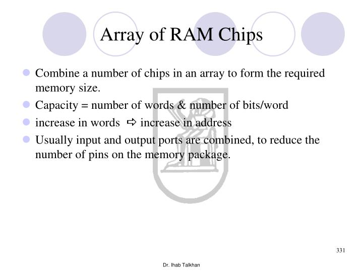 Array of RAM Chips