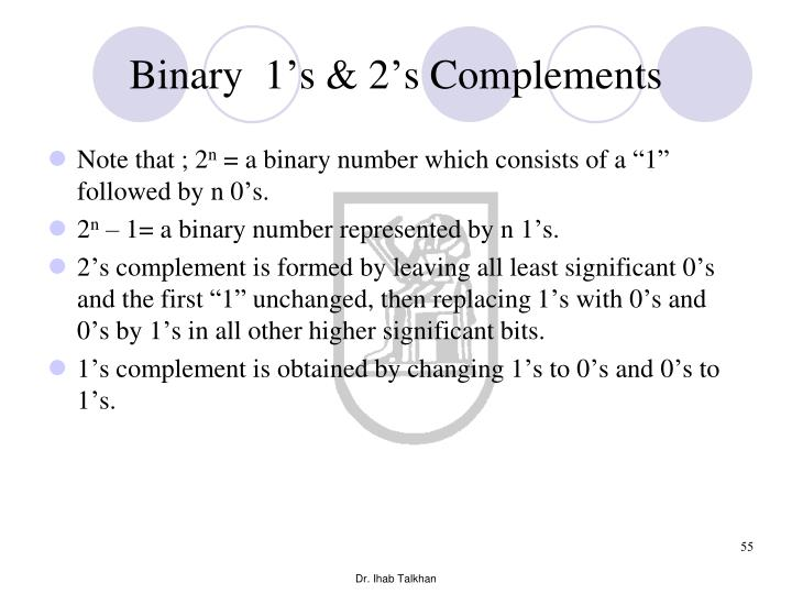 Binary  1's & 2's Complements