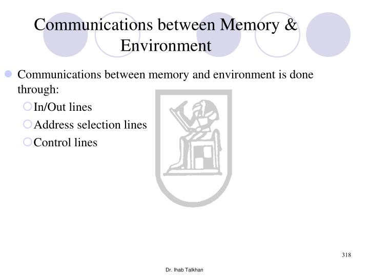 Communications between Memory & Environment