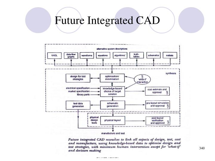 Future Integrated CAD