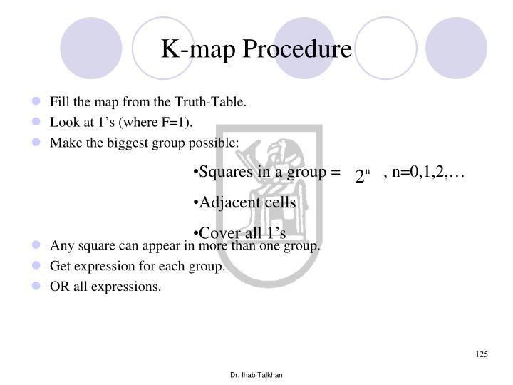 K-map Procedure