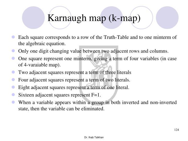 Karnaugh map (k-map)